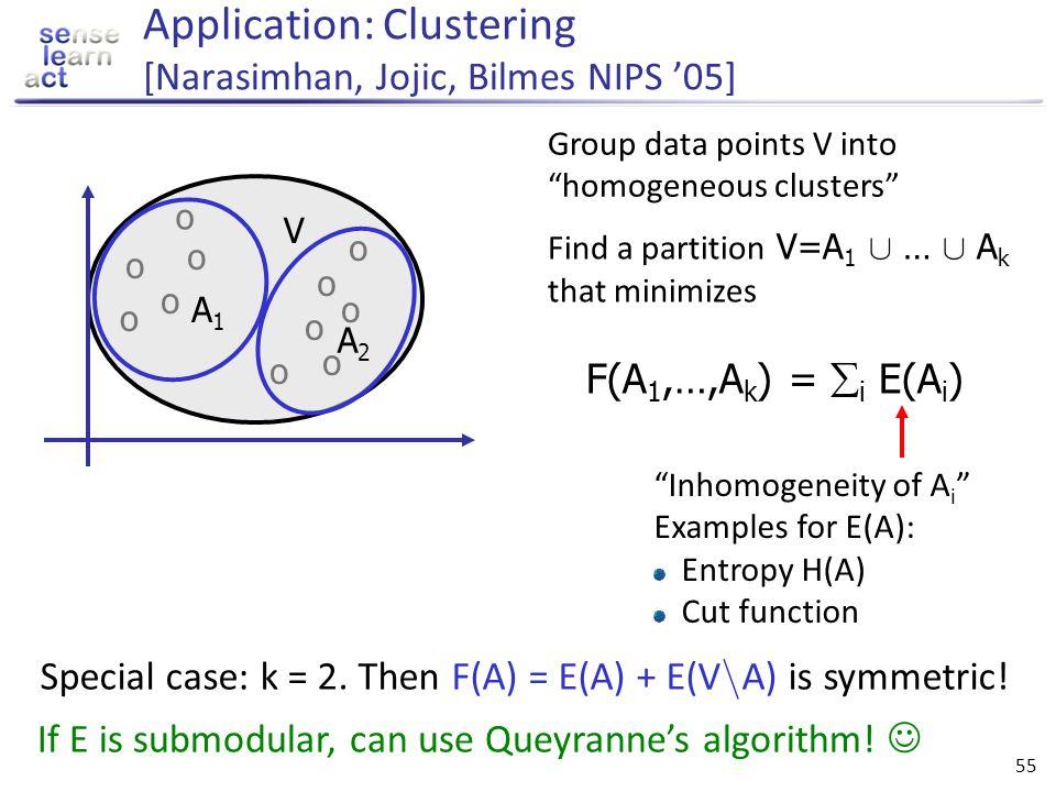 Application: Clustering [Narasimhan, Jojic, Bilmes NIPS '05]